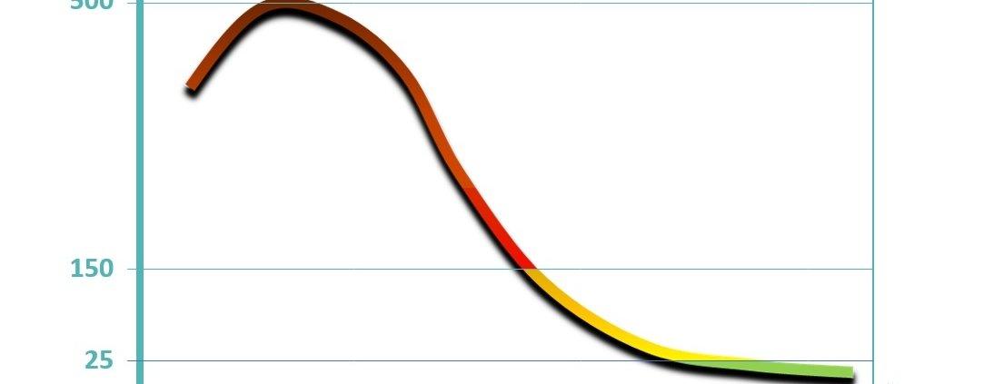 Reducción contundente de contagios de Covid-19 en semanas